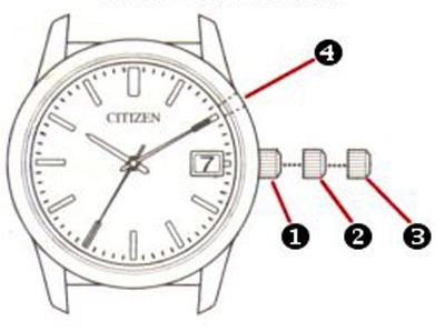 Hướng dẫn chỉnh giờ các đồng hồ thông dụng